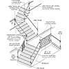 Stairway Anatomy