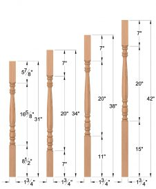 "LJ-5005: 1 3/4"" Block-Top Baluster Dimensions"